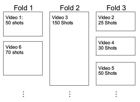 handbook of image and video processing 2005 pdf